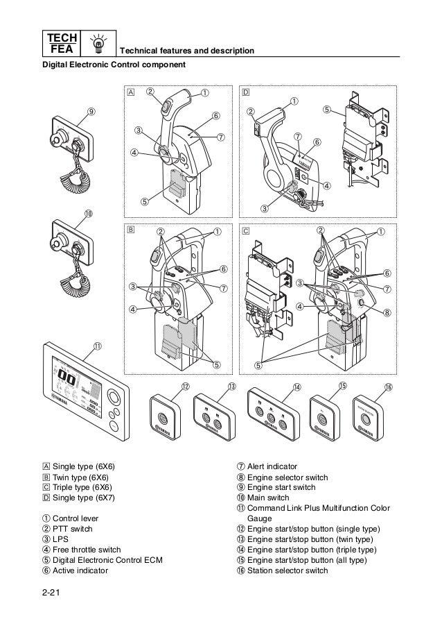 2011 YAMAHA F300CA 4-STROKE OUTBOARD Service Repair Manual
