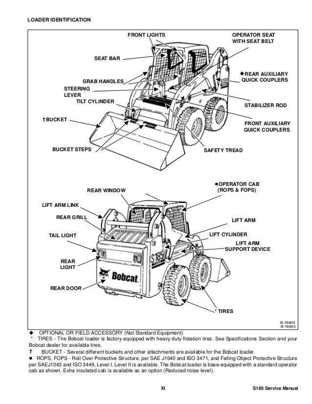 BOBCAT S185 SKID STEER LOADER Service Repair Manual S/N