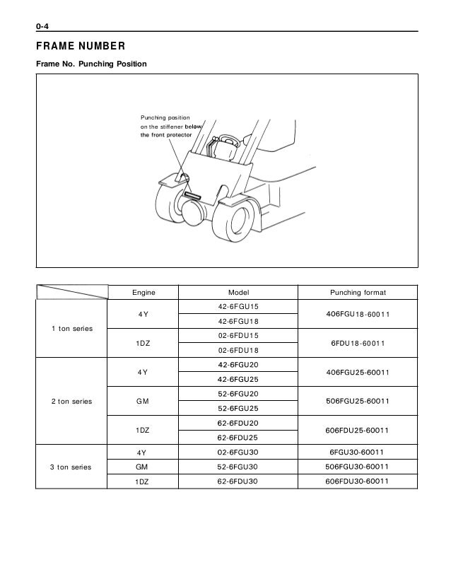 Toyota 52-6FGU25 Forklift Service Repair Manual