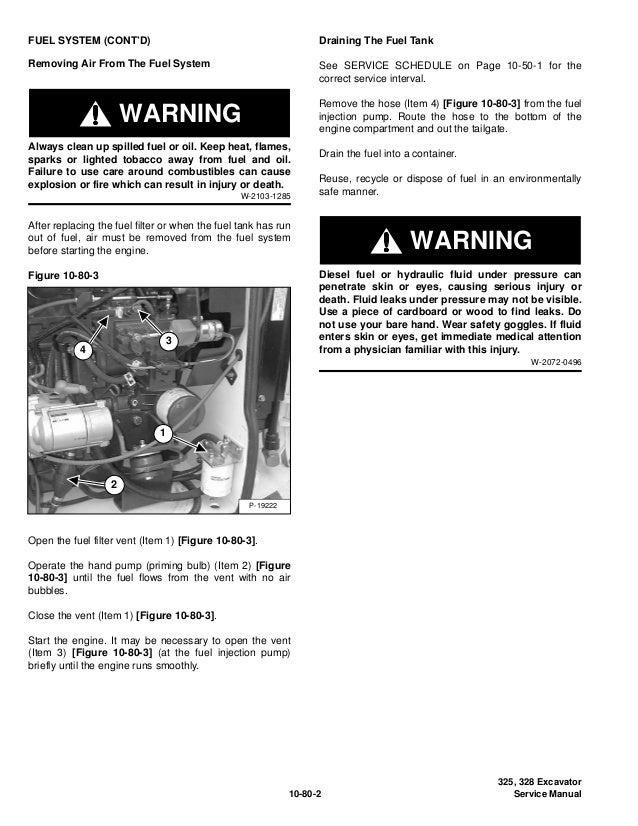 BOBCAT 325, 328 COMPACT EXCAVATOR Service Repair Manual SN