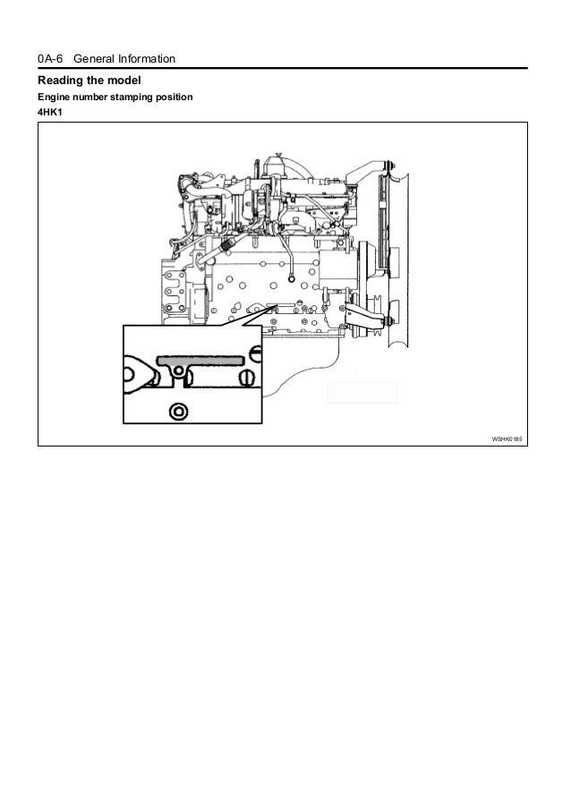 hitachi 4hk1 engine service repair manual rh slideshare net