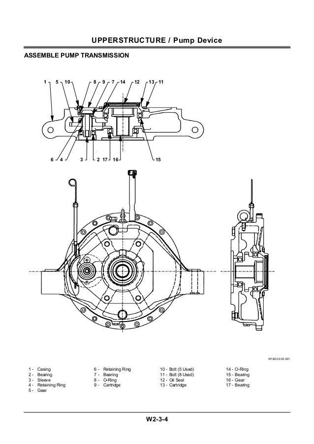 HITACHI EX800H-5 EXCAVATOR Service Repair Manual