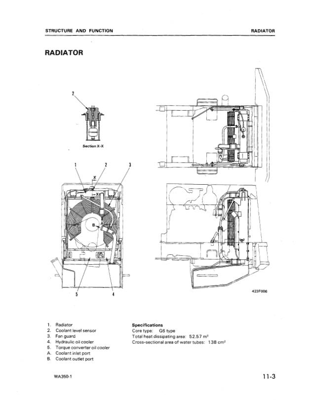 KOMATSU WA350-1 WHEEL LOADER Service Repair Manual SN