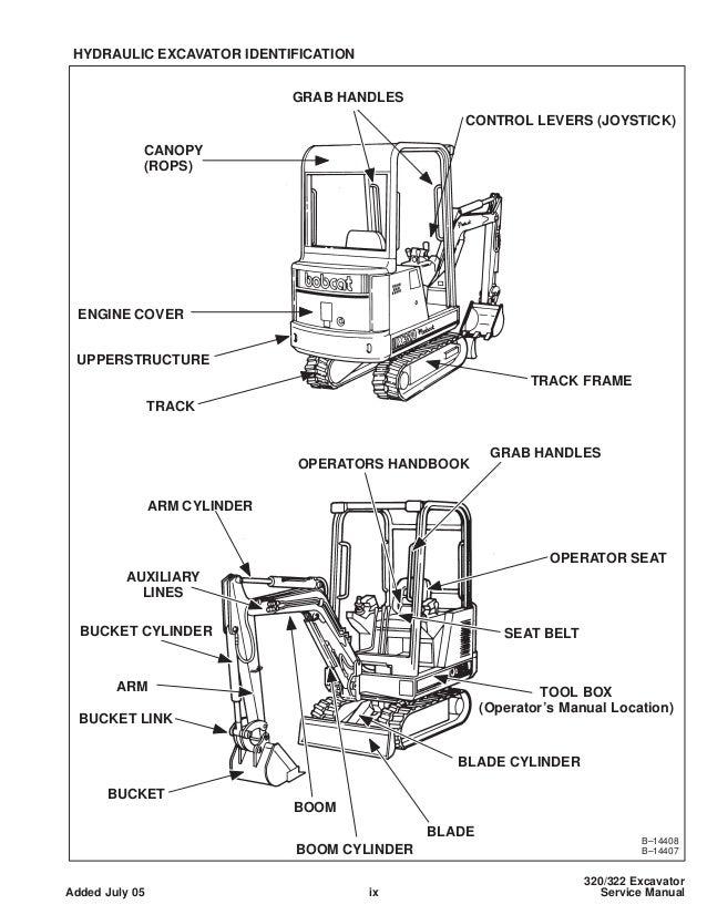 BOBCAT 320 322 COMPACT EXCAVATOR Service Repair Manual SN