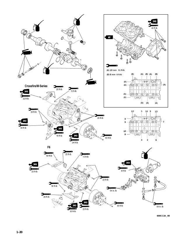 2008 ARCTIC CAT 2 STROKES SNOWMOBILE Service Repair Manual