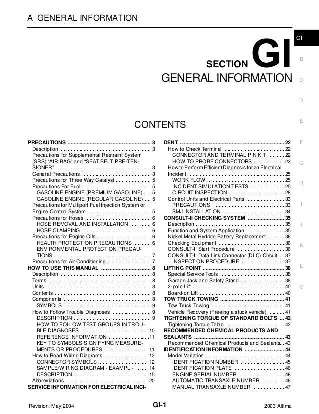 2003 Nissan Altima Service Repair Manual