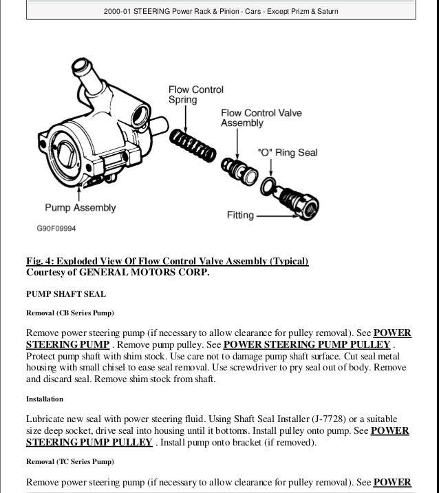 1998 Lumina Engine Diagram Fluids - 96 Cadillac Fuse Box -  bonek.tukune.jeanjaures37.fr | 1998 Lumina Engine Diagram Exhaust |  | Wiring Diagram Resource