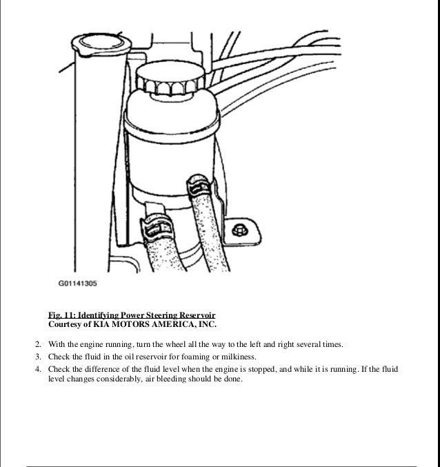 2003 Kia Sorento Service Repair Manual