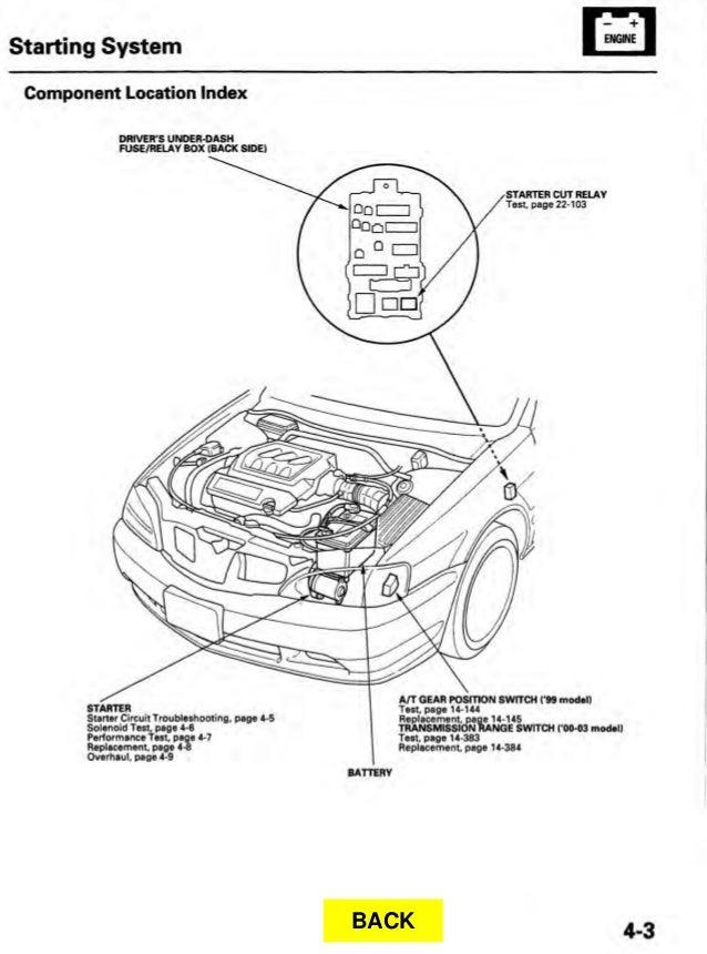 2001 ACURA TL Service Repair Manual