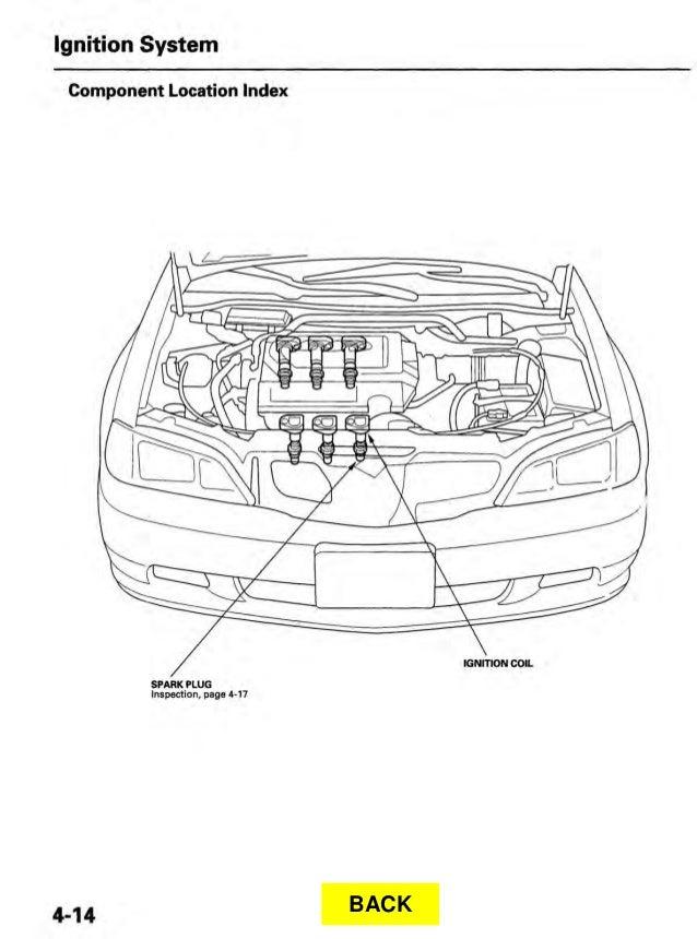 2002 ACURA TL Service Repair Manual | Acura Tl 3 2 Engine Diagram |  | SlideShare