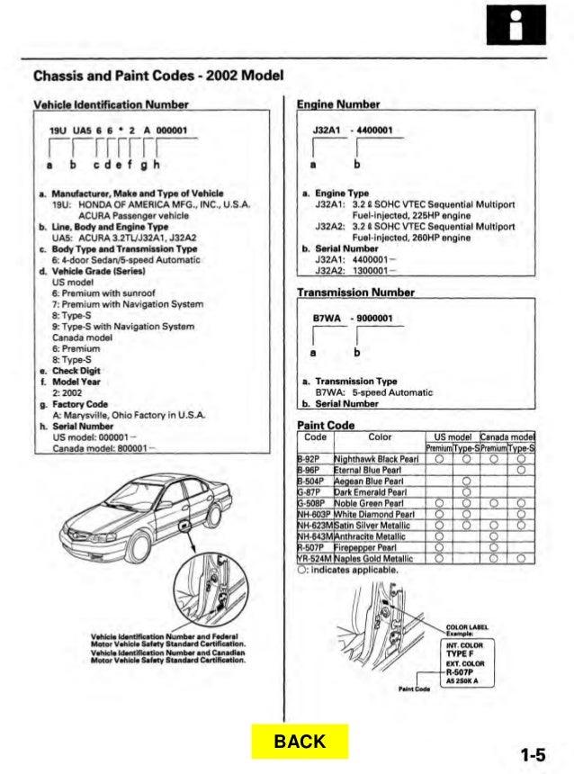 2002 acura tl service repair manual rh slideshare net 2003 Acura TL Custom 2003 Acura TL Custom