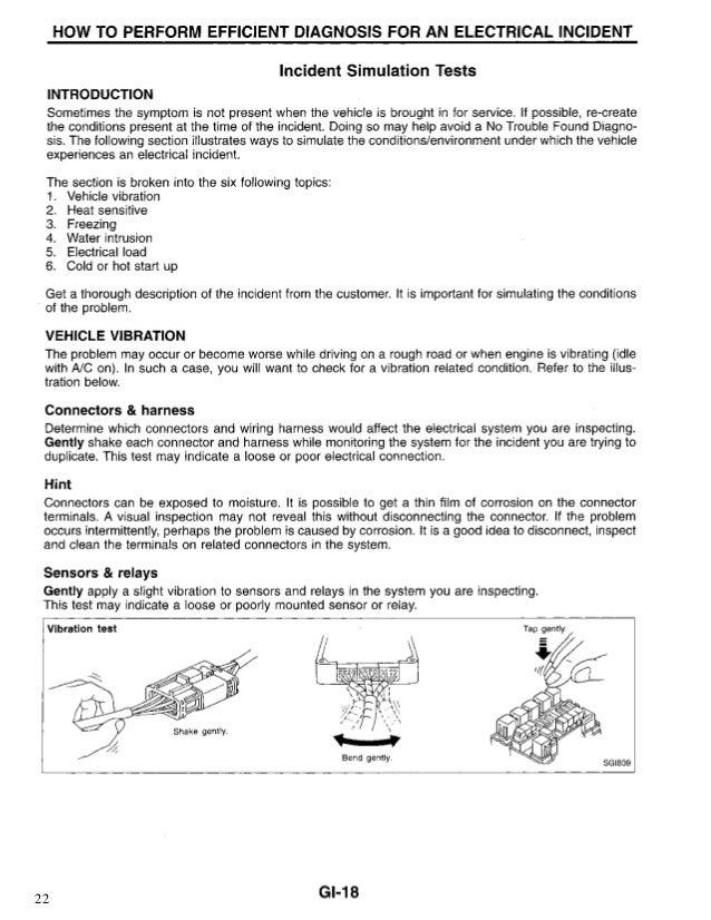 1995 nissan sentra service repair manual rh slideshare net 1996 Nissan Sentra Air Bag Nissan Sentra ManualDownload