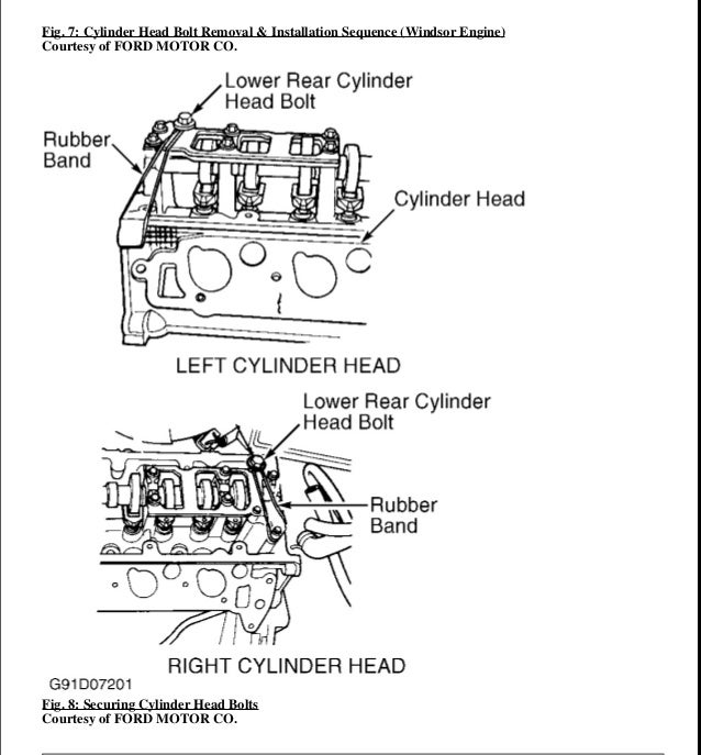 1998 FORD F250 F350 SUPER DUTY Service Repair Manual