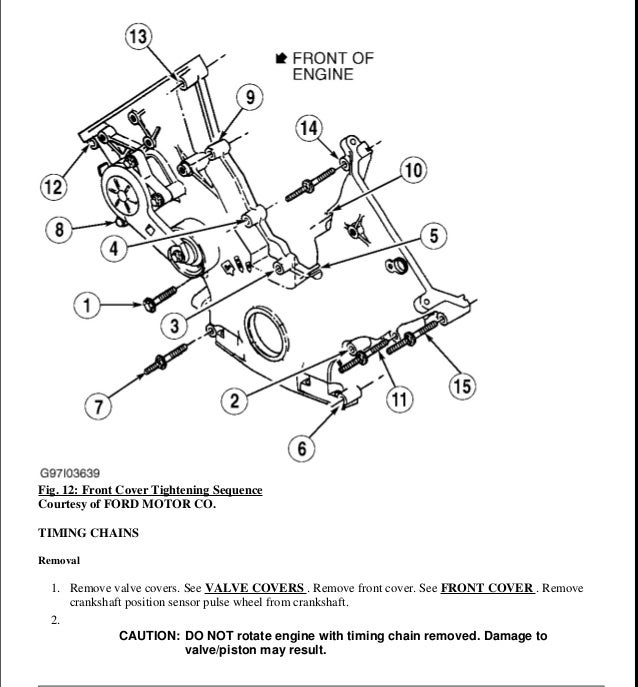 1999 ford f250 f350 super duty service repair manual  slideshare