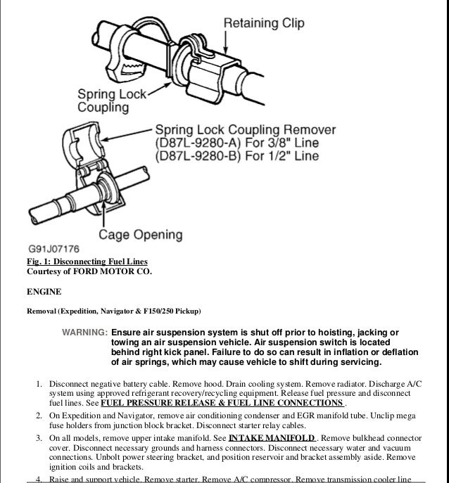 repair manual for 1999 ford expedition user guide manual that easy rh sibere co 99 Expedition Specs 99 Expedition Heater Core