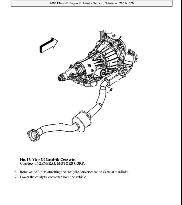 2005 GMC CANYON Service Repair Manual