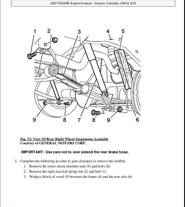 2005 gmc canyon service repair manual rh slideshare net 2005 gmc canyon repair manual pdf 2004 gmc canyon repair manual