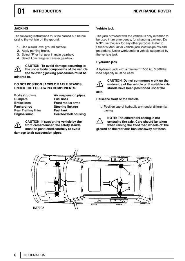 1988 LAND ROVER RANGE ROVER CLASSIC Service Repair Manual