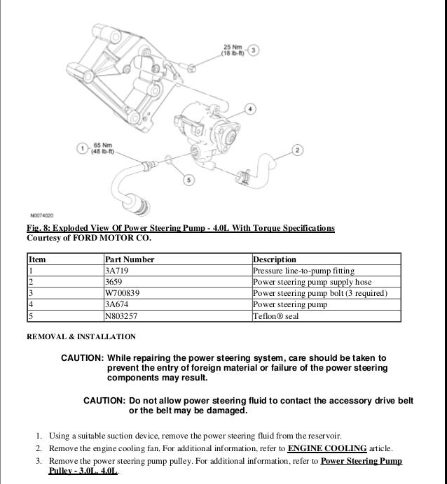 2002 Ford Ranger Service Repair Manual
