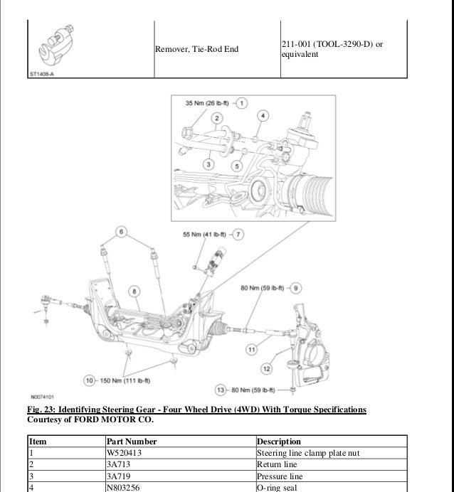Ford Ranger Manual Transmission Diagram