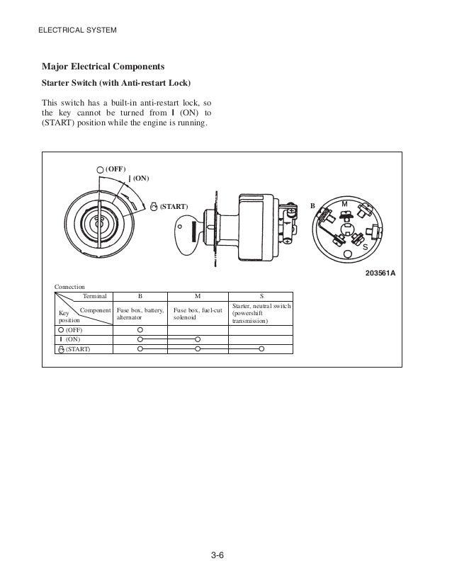 caterpillar cat gc45k swb forklift lift trucks service repair manual rh slideshare net