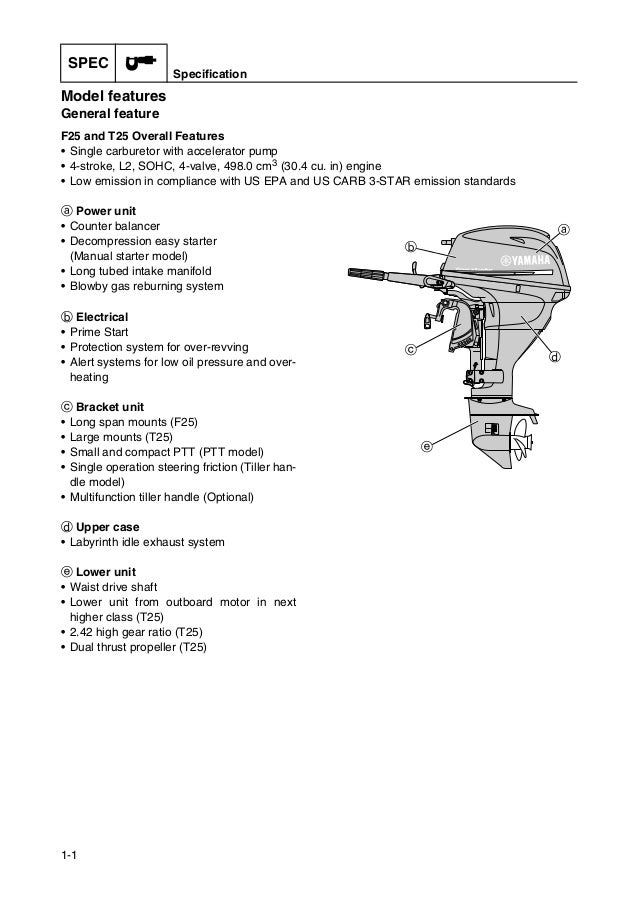 suzuki outboard engine number decoder