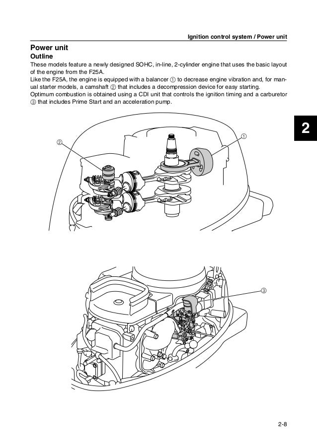 2010 Yamaha T25A 25HP OUTBOARD Service Repair Manual