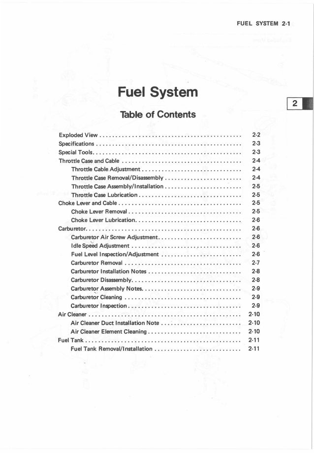 Kawasaki 1988 Klf220 Manual Guide