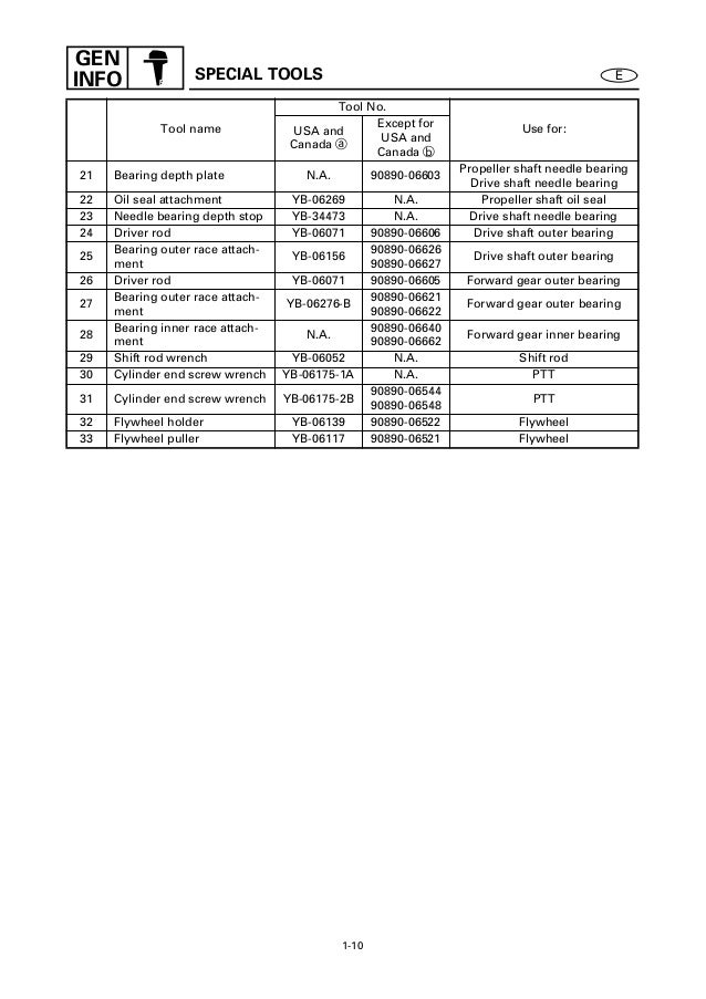 YAMAHA 60FEHTO, P60TH OUTBOARD Service Repair Manual X