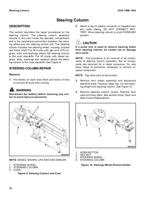 yale j813 gp glp gdp 80vx lift truck service repair manual rh slideshare net