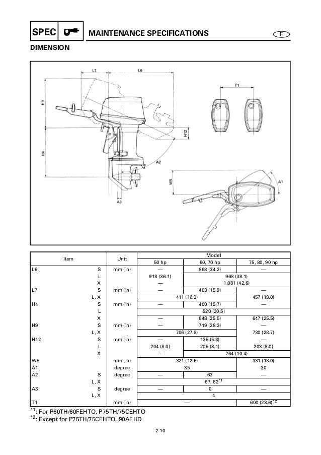 yamaha 90aeto, 90tr, b90tr outboard service repair manual l 498690 1992 85 hp yamaha wiring diagram yamaha 90 hp outboard diagram #5