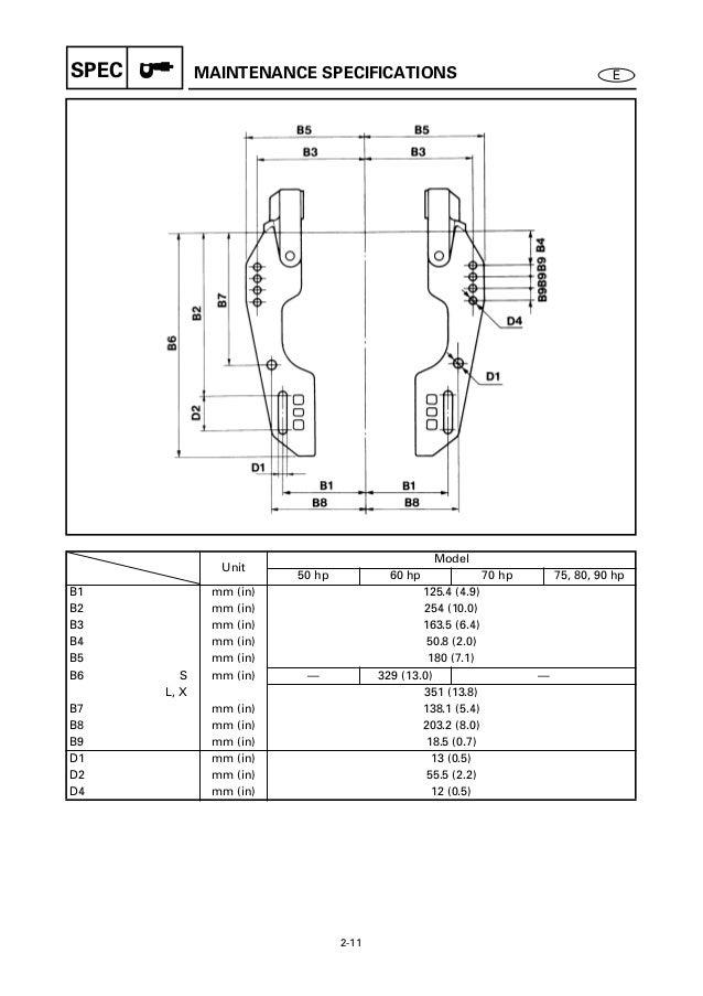 yamaha 90aeto, 90tr, b90tr outboard service repair manual l 498690 35 hp mercury outboard diagram yamaha 90 hp outboard diagram #16