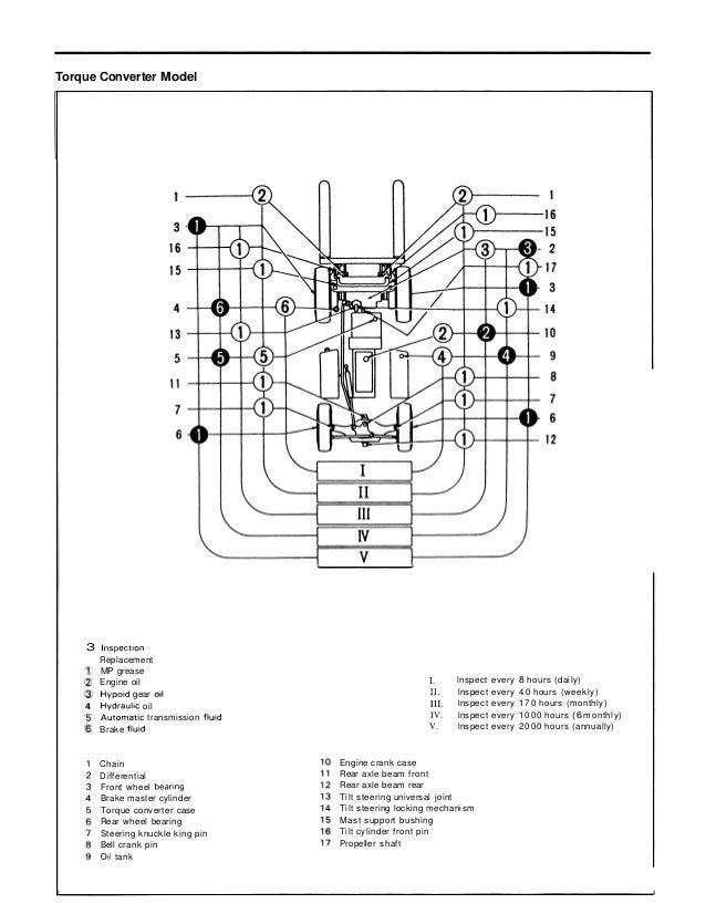 Toyota 02-6FG15 Forklift Service Repair Manual