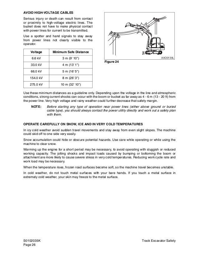 daewoo doosan solar 55 v plus excavator service repair manual rh slideshare net Sony MDR V5.5 Doosan Forklift Parts