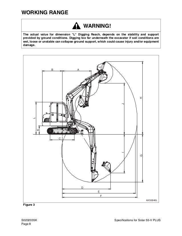 daewoo doosan solar 55 v plus excavator service repair manual volvo excavator wiring diagrams daewoo excavator wiring diagrams #33