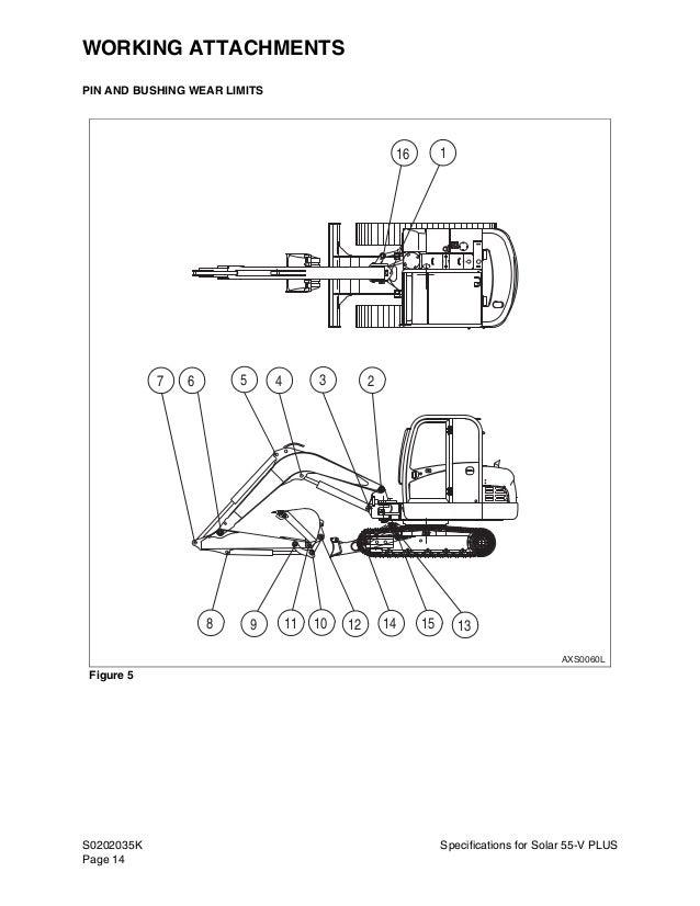 DOOSAN DAEWOO 220LC V EXCAVATOR REPAIR SERVICE MANUAL PDF