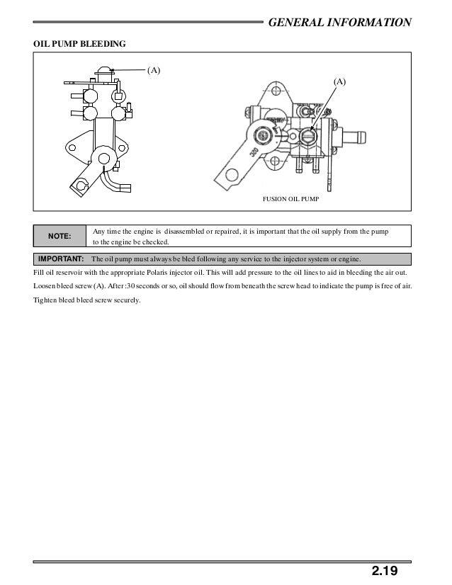 2005 polaris 800 rmk 151 snowmobile service repair manual rh slideshare net 2004 Polaris Sportsman 700 700 Polaris 4 Wheeler