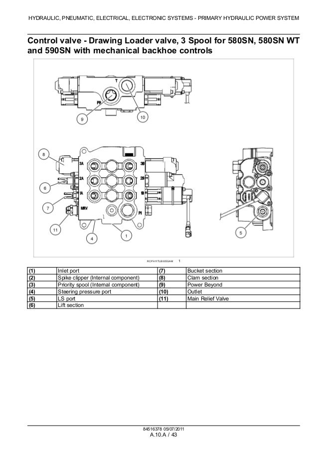 case 580sn wt tractor loader backhoe service repair manual 480 volt wiring diagram a 42; 73 hydraulic, pneumatic, electrical