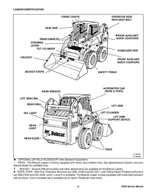 BOBCAT S205 SKID STEER LOADER Service Repair Manual S/N