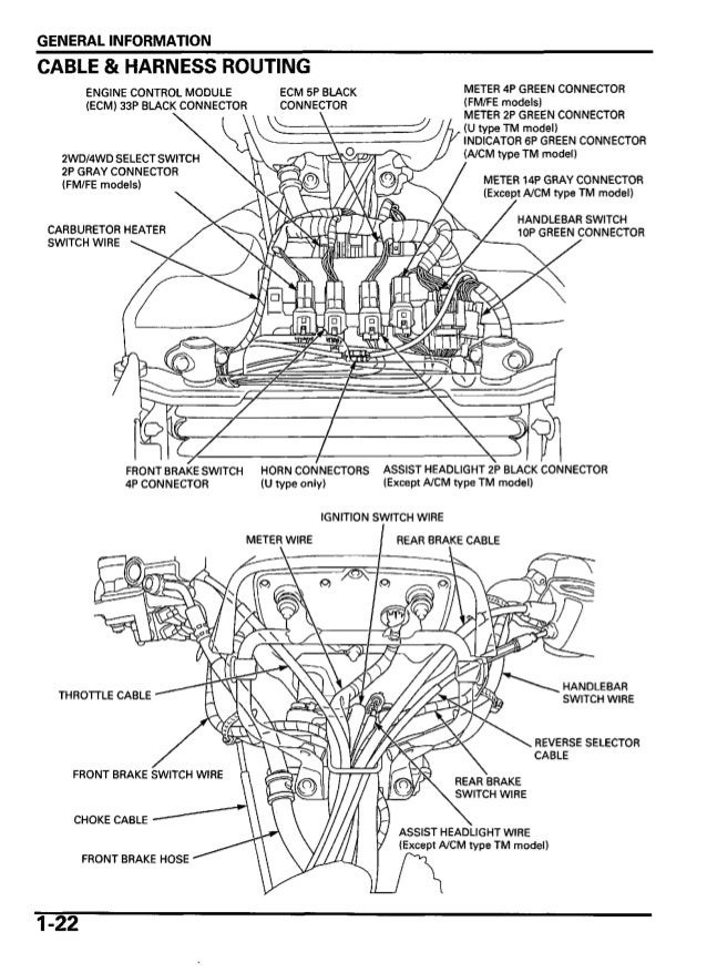 2006 Honda TRX500FM FourTrax Foreman Service Repair Manual