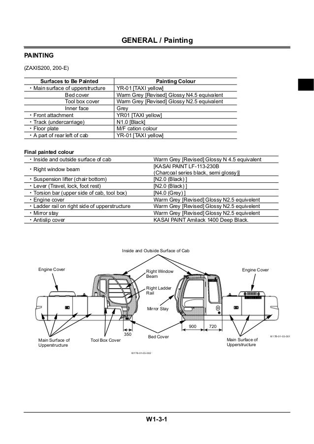 HITACHI ZAXIS 270 EXCAVATOR Service Repair Manual