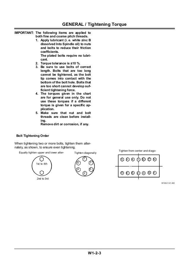 Hitachi Zaxis 800 Excavator Service Repair Manual