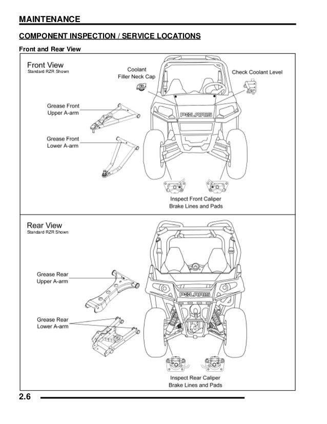 2009 POLARIS RANGER RZR S 800 Service Repair Manual
