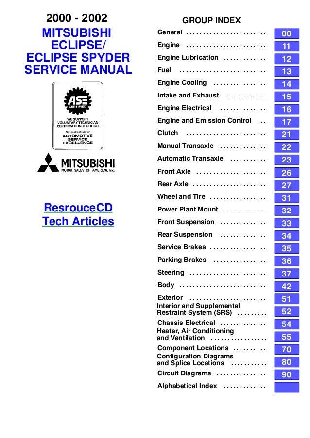 2001 Mitsubishi Eclipse Spyder Service Repair Manual