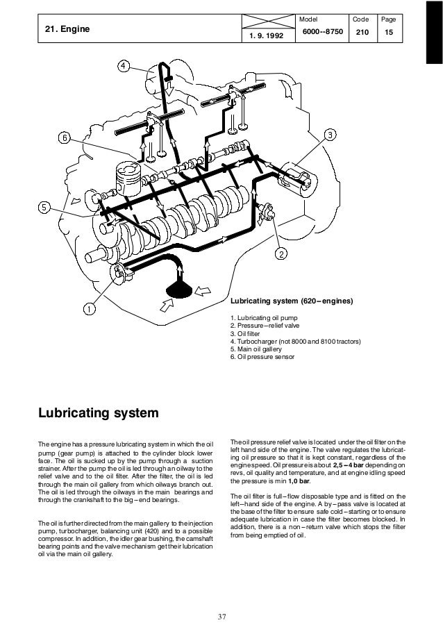 John Deere 6400 Pto Wiring Diagram Wiring Diagrams Dock