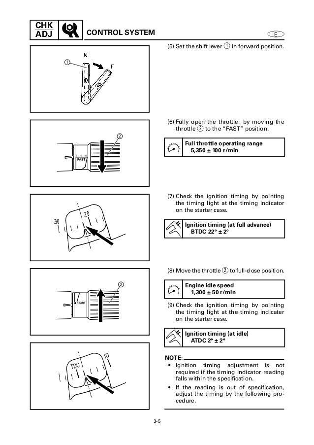 YAMAHA EK25BMH OUTBOARD Service Repair Manual L: 400101