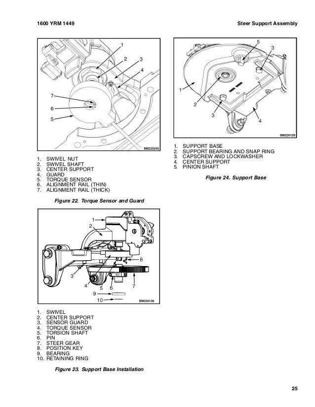 YALE (A287) MPE080-VG LIFT TRUCK Service Repair Manual
