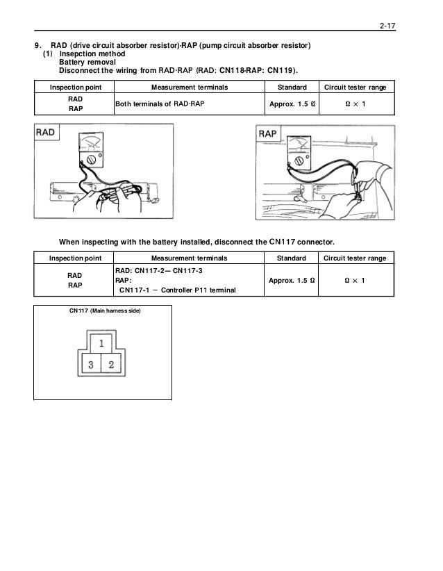 Toyota 5FBE13 Forklift Service Repair Manual on dc motor diagram, dc voltage converter schematics, motor control wiring diagrams, diy ac to dc converter diagrams, dc circuit diagram, basic ac electrical power diagrams, dc sine schematics, 120v dc power supply diagrams, dc wiring diagrams,