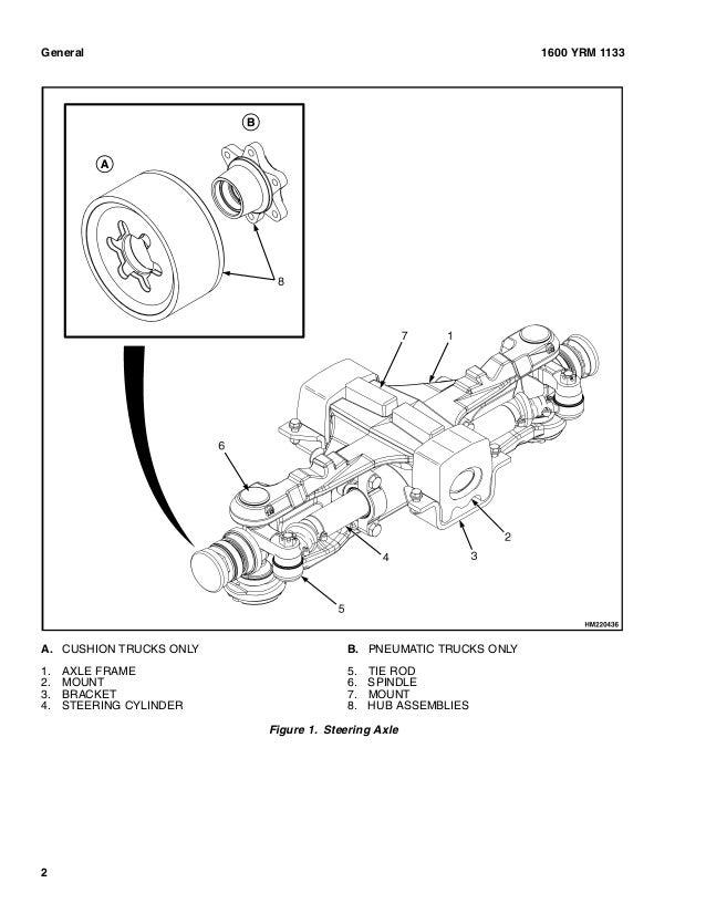 Yale F818 Gc Glc120vx Lift Truck Service Repair Manual