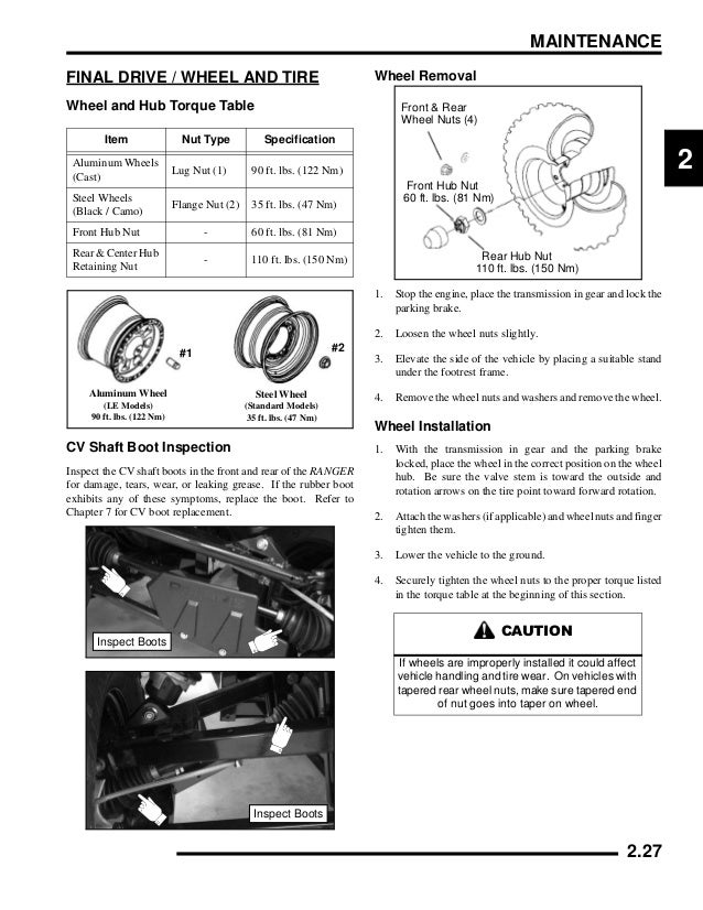 2009 POLARIS RANGER 4X4 500 EFI Service Repair Manual